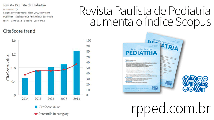 Revista Paulista de Pediatria aumenta o índice Scopus